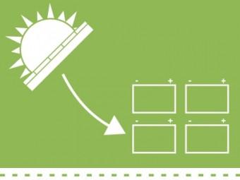 Imagem produto Sistema OFF GRID - Fora da Rede