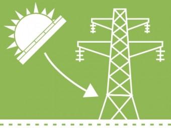 Imagem produto Sistema ON GRID - Conectado a Rede